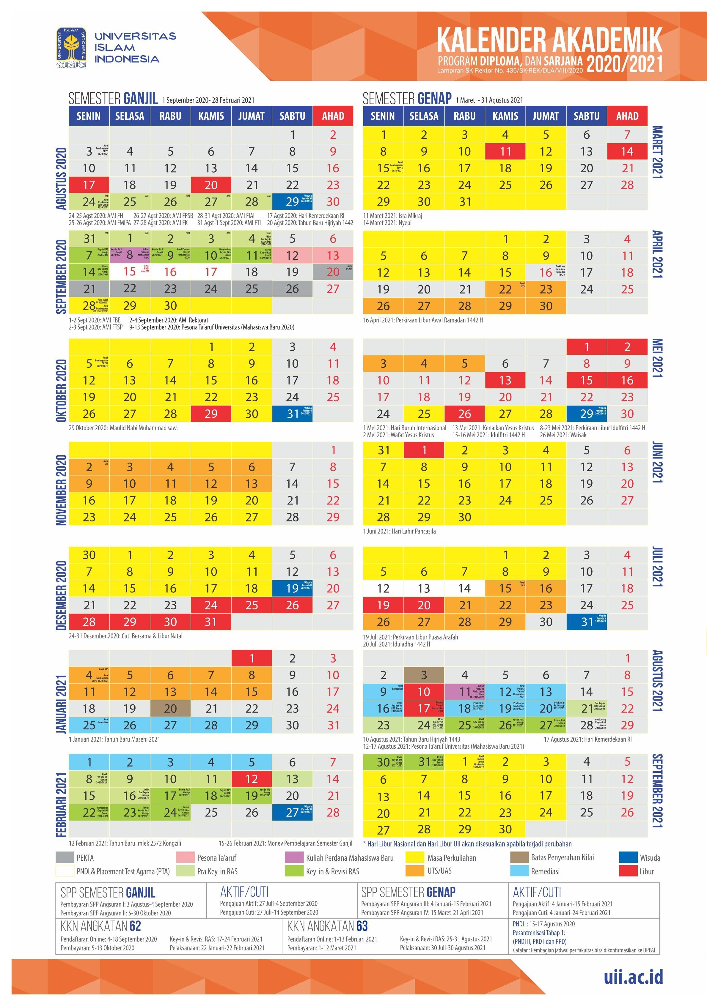 Kalender Akademik UII TA 2020/2021